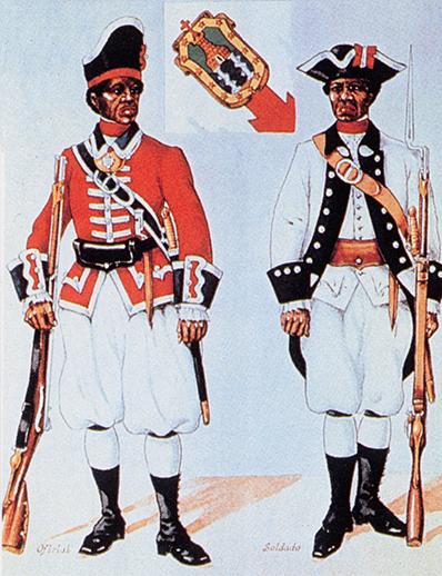 Spanish-Militia