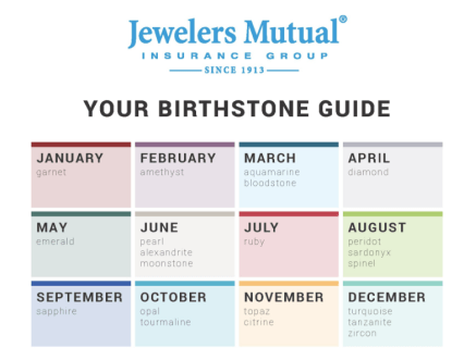 JM-birthstone-guide