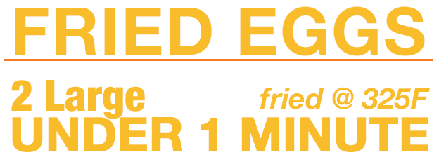Fried Eggs graphic