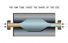 Hydroforming Step 5