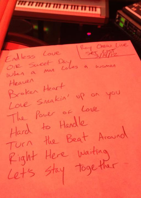 American Idol 2012 Top 12 songlist
