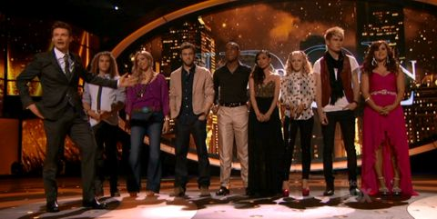 American Idol 2012 Top 8 results