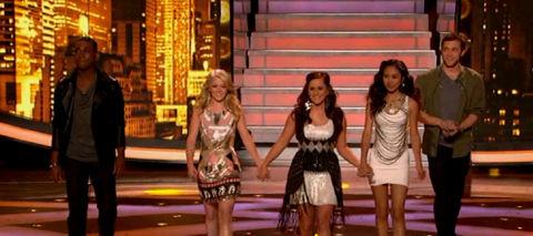 American Idol 2012 Top 5 ratings