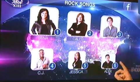 American-Idol-voting