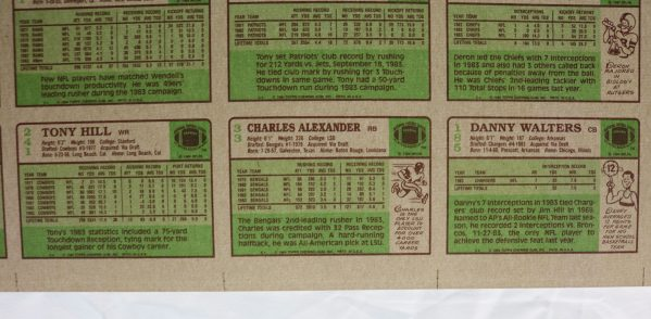 1984 Topps Football Cards stats