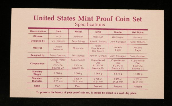 1992-S Proof Coin Set specs