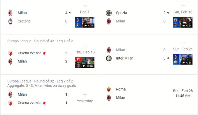 AC Milan Recent Fixtures