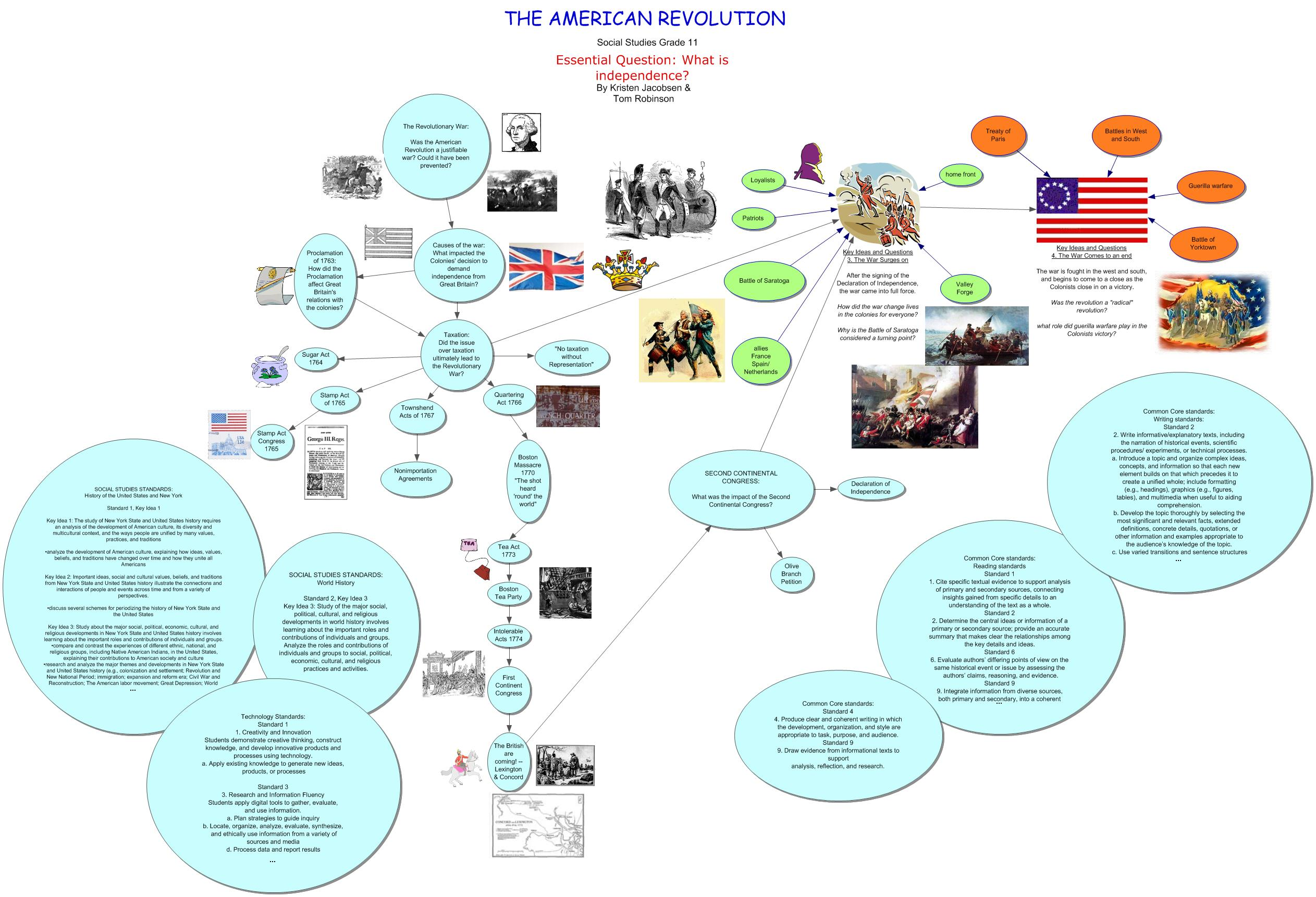 American Revolution Map Worksheet