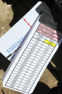 Range cards give you all the data you need to make accurate shots. You simply have to print them – and use them.