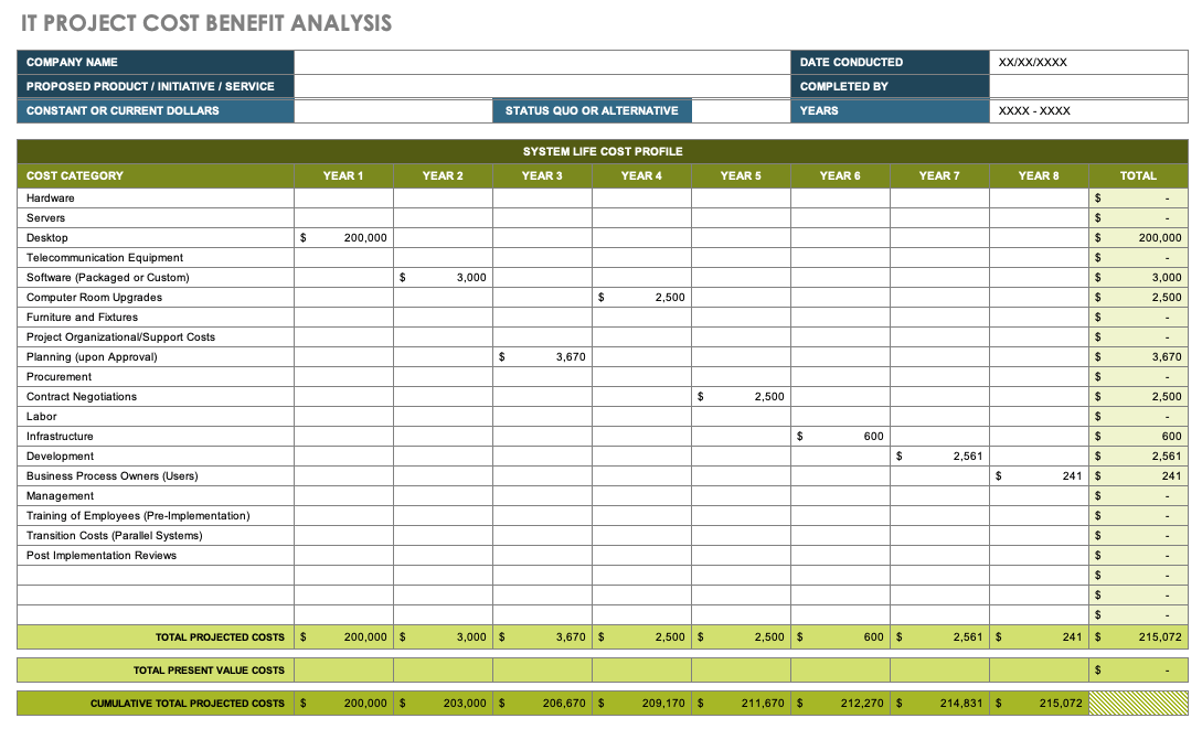 25+ Cost Analysis Template Excel Download