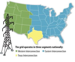 The three electric grids in the United States. Note the anomaly of Texas.