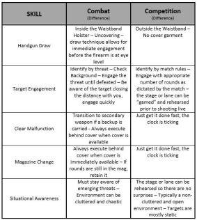 chads-chart