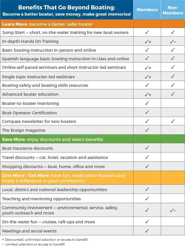Member-Benefits-Grid-Final-090517