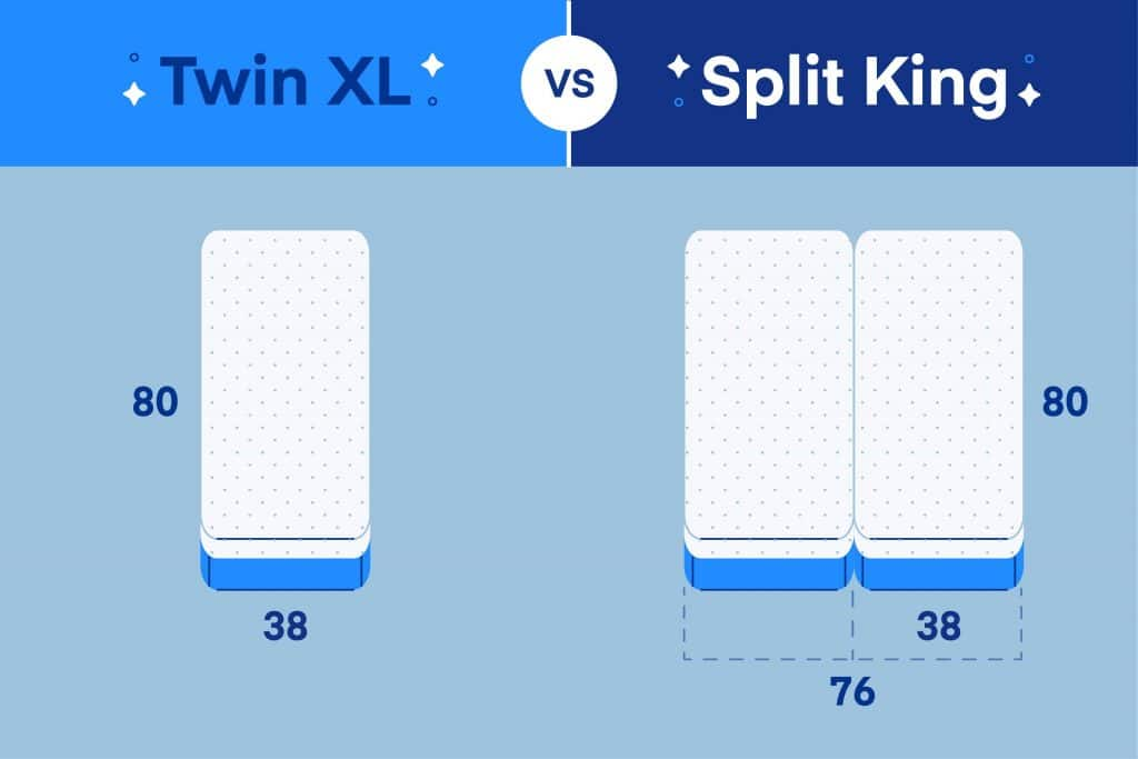 Twin Xl Vs Split King What S The Difference Amerisleep