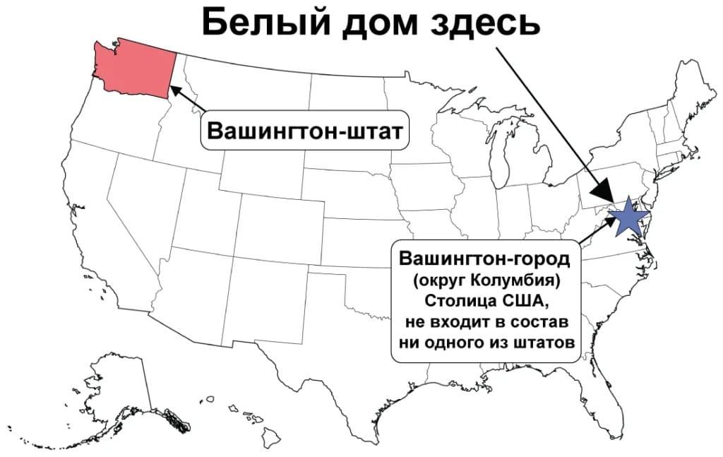 Является ли округ Колумбия  штатом?