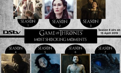 The Most Shocking Moments Of Game of Thrones