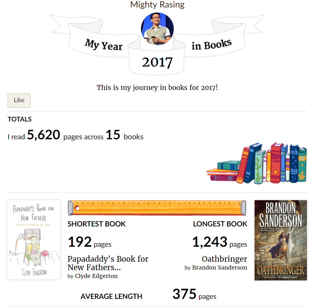 My 2017 in Books (or a Report on my Goodreads 2017 Reading Challenge)