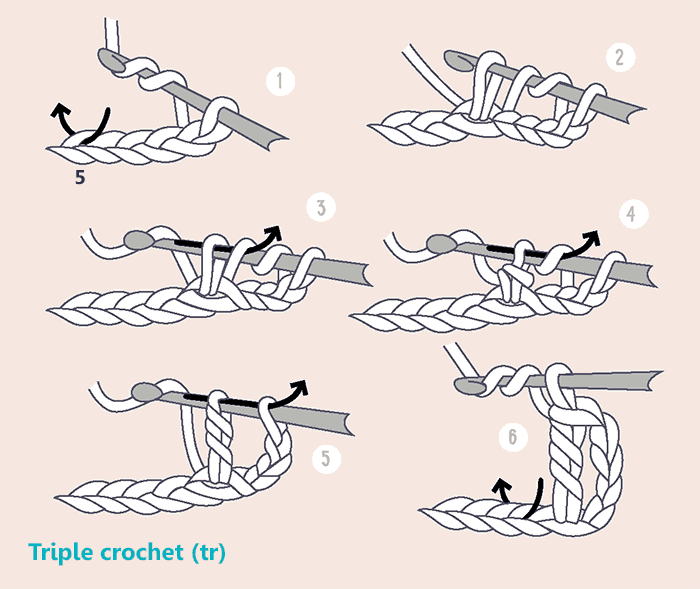 Basic crochet stitches: how to crochet a triple crochet (tr)