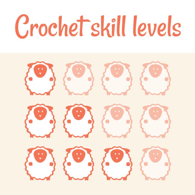 Amigurumi crochet skill levels