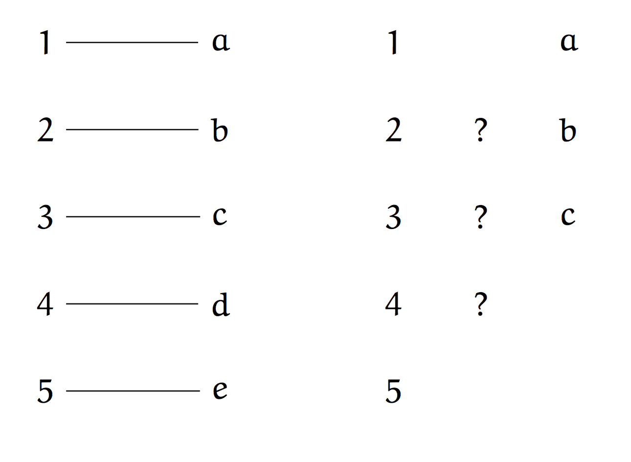 Mec Lesson 5 The Square Root Of 2 And A Brief History Of Numbers