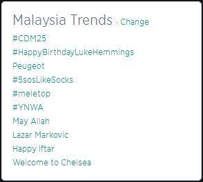 Trending di twitter Malaysia 16 Julai 2014