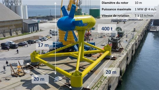 You are currently viewing Les Hydroliennes du Golfe