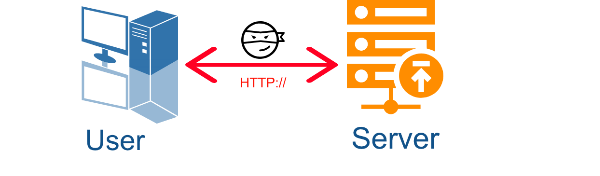 Client Server over HTTP