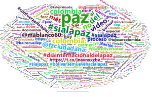 Heart-shaped wordcloud, celebrating Colombia peace treaty