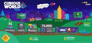 Curious World Tour Infographic-1