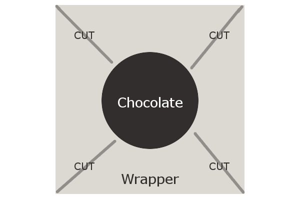 How to cut the foil for wrapping chocolate coins