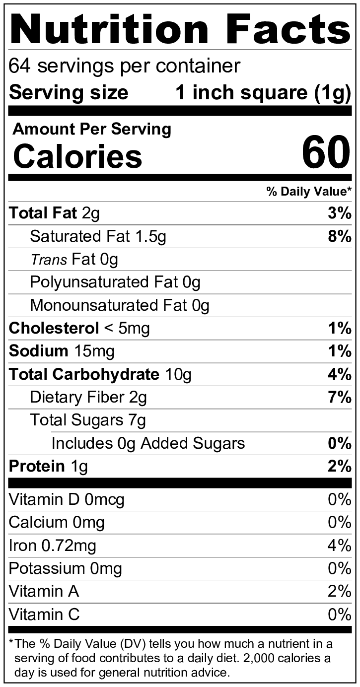 paleo fudge nutritional fact using homemade honey chocolate