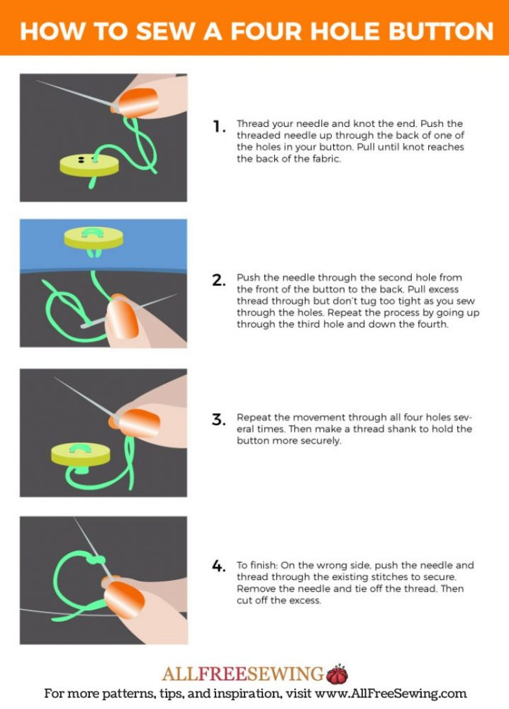 How to sew a four hole button infographic