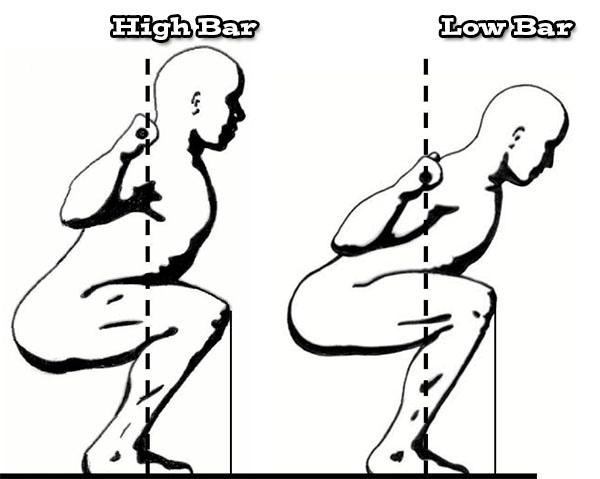 高槓深蹲和低槓深蹲差別在哪裡