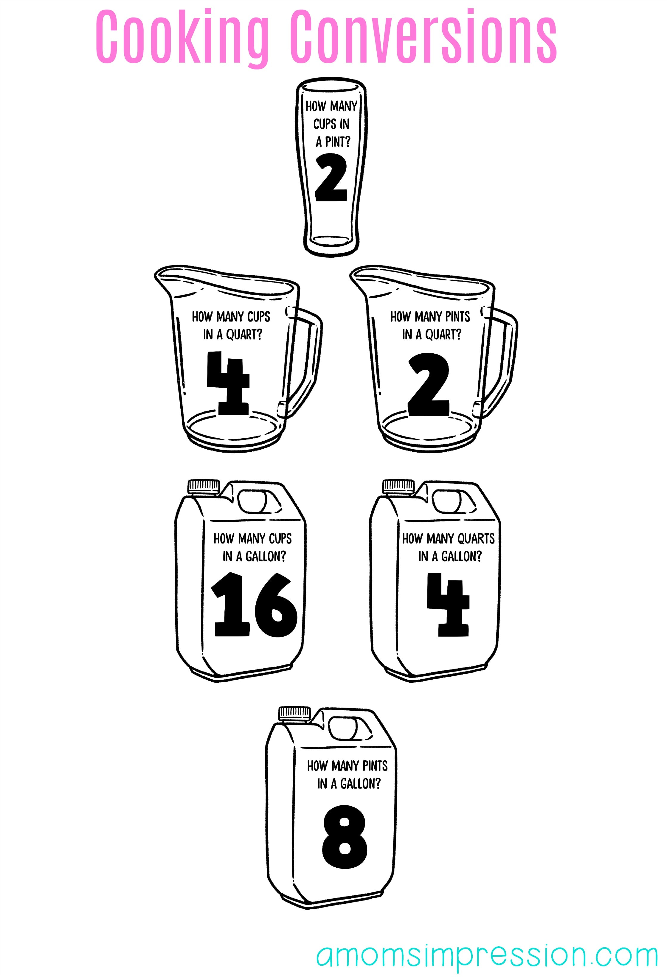 How Many Cups In A Quart Free Printable Homework Helper