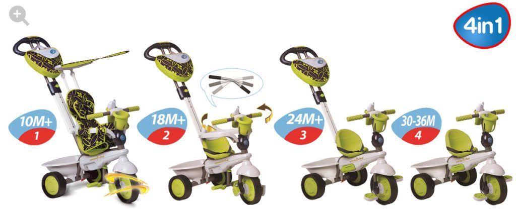 triciclo-evolutivo