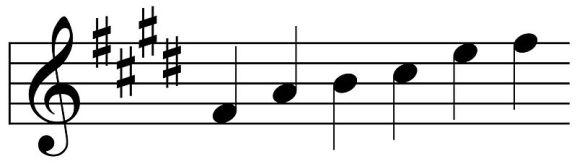 escala pentatónica menor de la tablatura Nakai