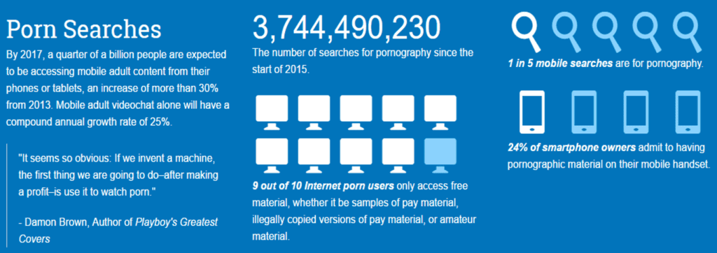 porn stats CE