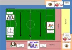 Mapa de la zona de juegos de l@s niñ@s de 3º, 4º y 5º