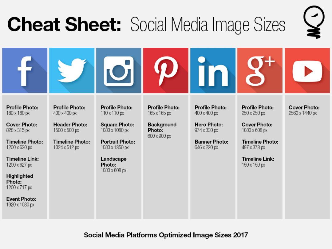 Free Stock Photo - Social Media Cheat Sheet