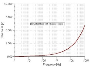 Noise with 10k resistor