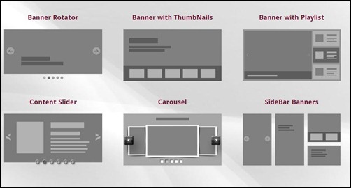 banner-rotator best wordpress plugins