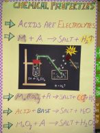 chemical properties of acid