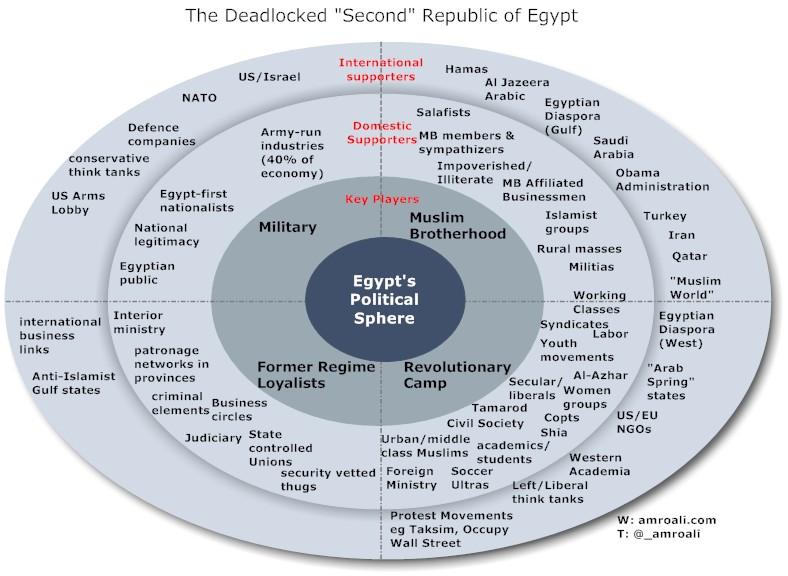 aiiaegyptdiagram2