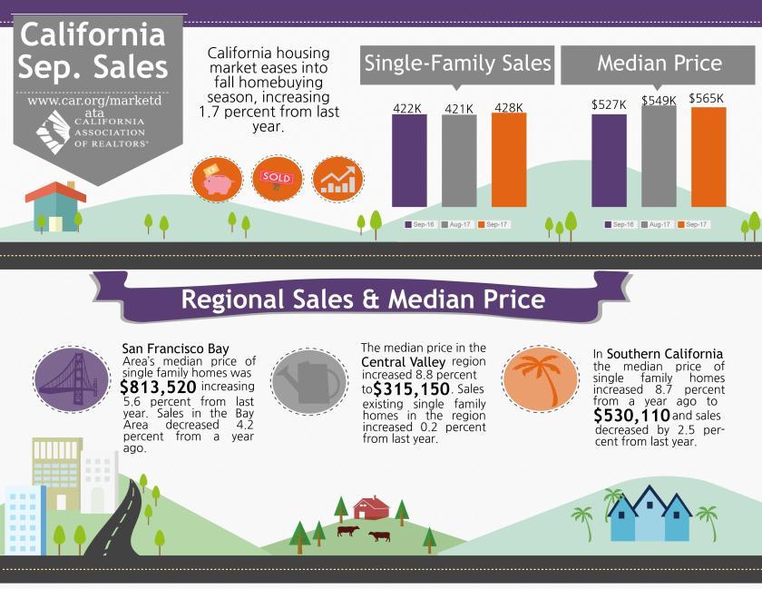 2017-09_Sales_IG_hires (1)