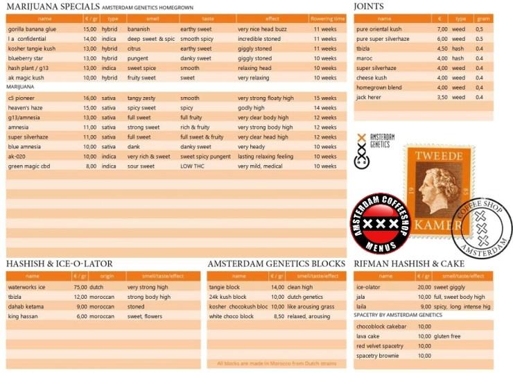 Coffeeshop Tweede kamer menu