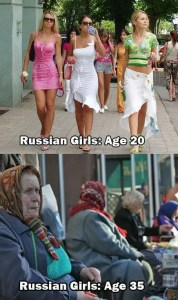 Russian women aged 20 and 35 meme