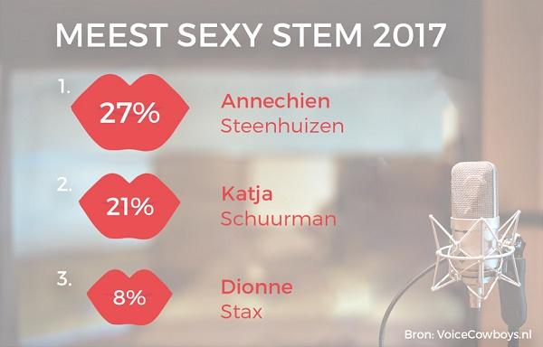 sexystem2017