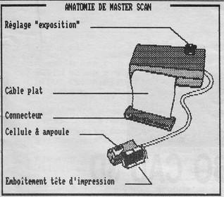 Master Scan : Test (Am-Pro n°1-1988)