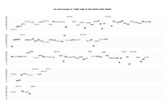 -1.Cheng_sound diagram_2020