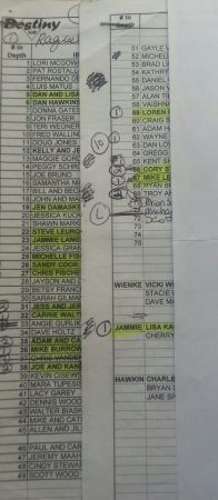 Here is a list we kept of our teams phone numbers, who was on system etc. Notice we used a form from the Team of Destiny...now called Team. As was experienced across Team, the majority of these people quit. It was a build and replace business.